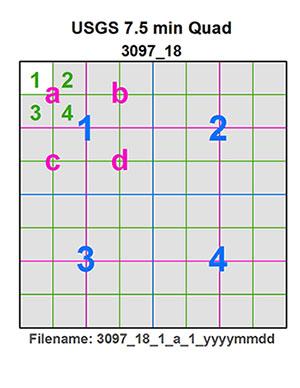 USGS Quarter Quad Breakdown